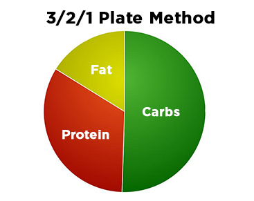 Sample liquid diet plan for weight loss image 2